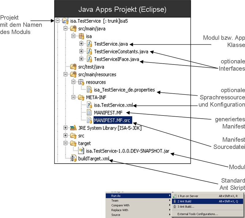 JavaAppsProject